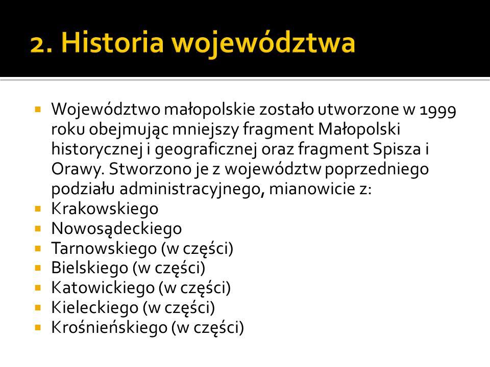  Województwo małopolskie zostało utworzone w 1999 roku obejmując mniejszy fragment Małopolski historycznej i geograficznej oraz fragment Spisza i Ora