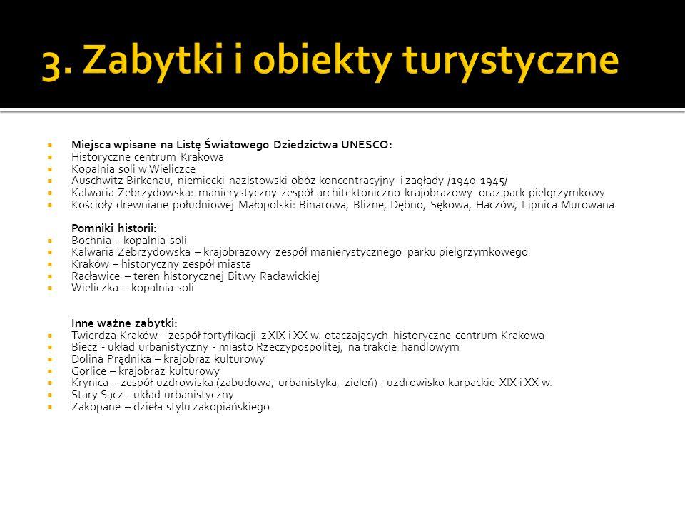  Miejsca wpisane na Listę Światowego Dziedzictwa UNESCO:  Historyczne centrum Krakowa  Kopalnia soli w Wieliczce  Auschwitz Birkenau, niemiecki na