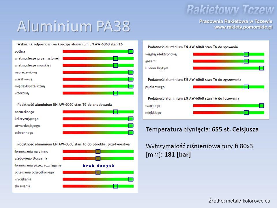 Aluminium PA38 Temperatura płynięcia: 655 st. Celsjusza Wytrzymałość ciśnieniowa rury fi 80x3 [mm]: 181 [bar] Źródło: metale-kolorowe.eu