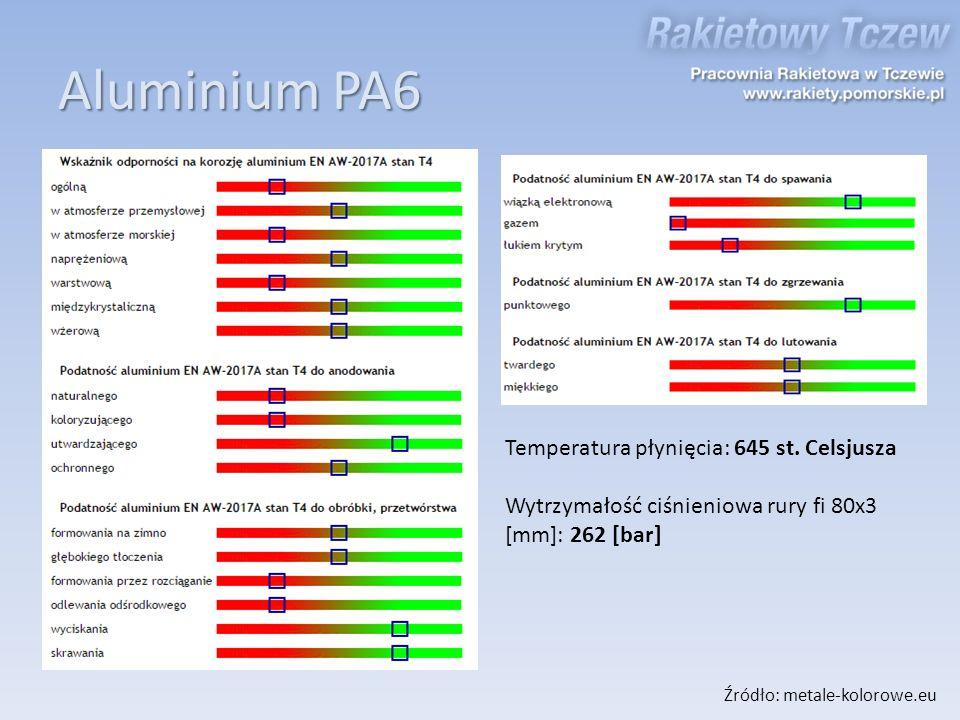 Aluminium PA6 Temperatura płynięcia: 645 st. Celsjusza Wytrzymałość ciśnieniowa rury fi 80x3 [mm]: 262 [bar] Źródło: metale-kolorowe.eu
