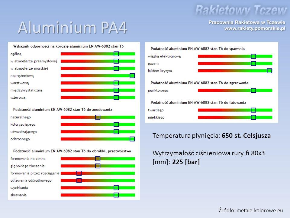 Aluminium PA4 Temperatura płynięcia: 650 st. Celsjusza Wytrzymałość ciśnieniowa rury fi 80x3 [mm]: 225 [bar] Źródło: metale-kolorowe.eu