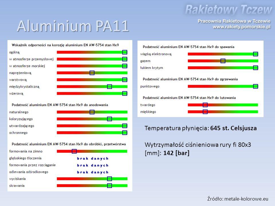Aluminium PA11 Temperatura płynięcia: 645 st. Celsjusza Wytrzymałość ciśnieniowa rury fi 80x3 [mm]: 142 [bar] Źródło: metale-kolorowe.eu