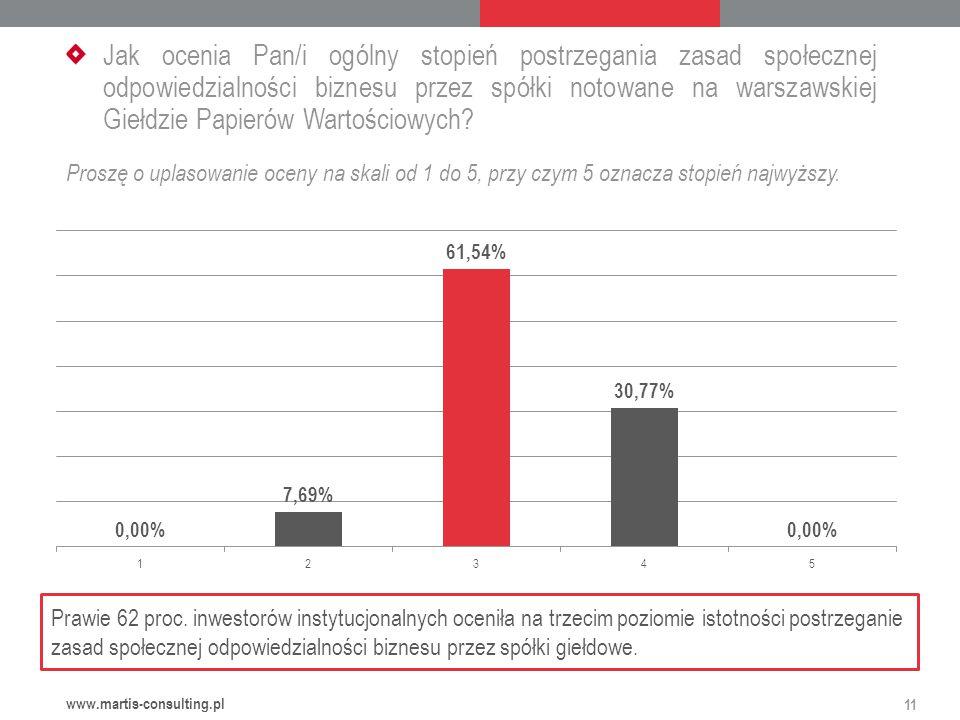 Jak ocenia Pan/i ogólny stopień postrzegania zasad społecznej odpowiedzialności biznesu przez spółki notowane na warszawskiej Giełdzie Papierów Wartościowych.