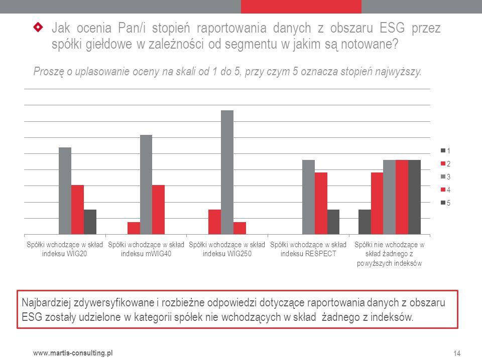 Jak ocenia Pan/i stopień raportowania danych z obszaru ESG przez spółki giełdowe w zależności od segmentu w jakim są notowane.