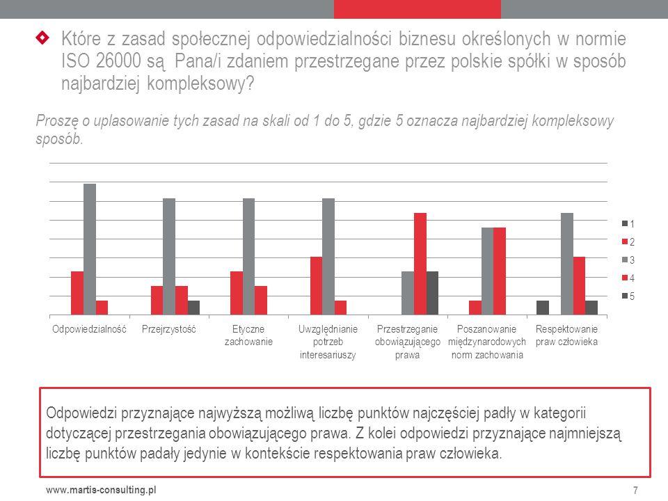 Które z zasad społecznej odpowiedzialności biznesu określonych w normie ISO 26000 są Pana/i zdaniem przestrzegane przez polskie spółki w sposób najbardziej kompleksowy.
