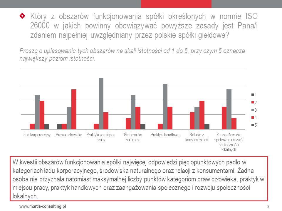 Który z obszarów funkcjonowania spółki określonych w normie ISO 26000 w jakich powinny obowiązywać powyższe zasady jest Pana/i zdaniem najpełniej uwzględniany przez polskie spółki giełdowe.