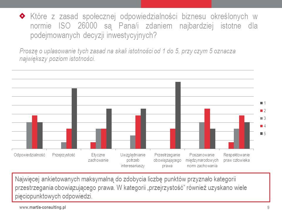 Które z zasad społecznej odpowiedzialności biznesu określonych w normie ISO 26000 są Pana/i zdaniem najbardziej istotne dla podejmowanych decyzji inwestycyjnych.