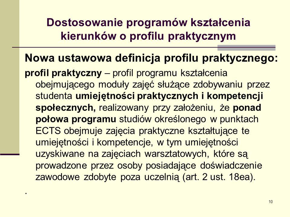 Dostosowanie programów kształcenia kierunków o profilu praktycznym Nowa ustawowa definicja profilu praktycznego: profil praktyczny – profil programu kształcenia obejmującego moduły zajęć służące zdobywaniu przez studenta umiejętności praktycznych i kompetencji społecznych, realizowany przy założeniu, że ponad połowa programu studiów określonego w punktach ECTS obejmuje zajęcia praktyczne kształtujące te umiejętności i kompetencje, w tym umiejętności uzyskiwane na zajęciach warsztatowych, które są prowadzone przez osoby posiadające doświadczenie zawodowe zdobyte poza uczelnią (art.