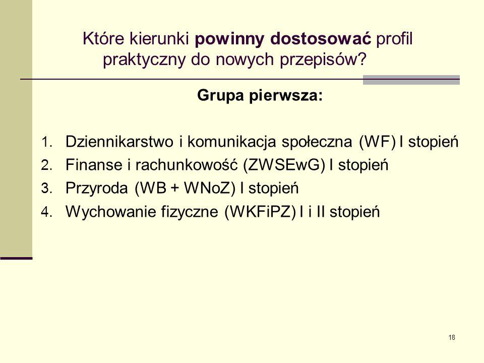 Które kierunki powinny dostosować profil praktyczny do nowych przepisów? Grupa pierwsza: 1. Dziennikarstwo i komunikacja społeczna (WF) I stopień 2. F