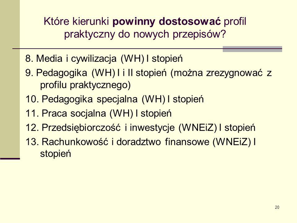 Które kierunki powinny dostosować profil praktyczny do nowych przepisów? 8. Media i cywilizacja (WH) I stopień 9. Pedagogika (WH) I i II stopień (możn
