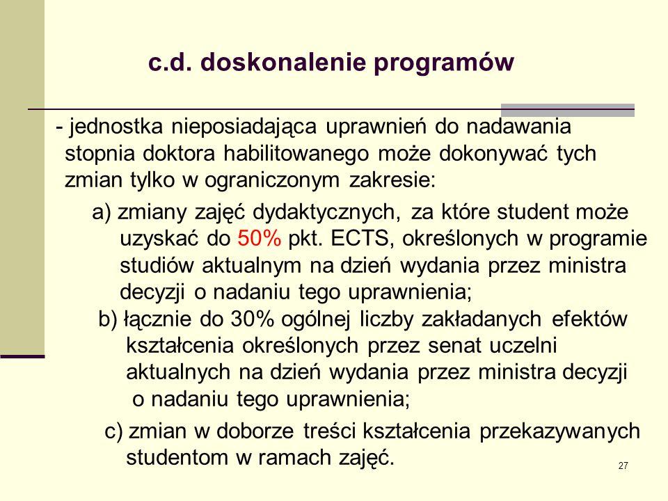 c.d. doskonalenie programów - jednostka nieposiadająca uprawnień do nadawania stopnia doktora habilitowanego może dokonywać tych zmian tylko w ogranic