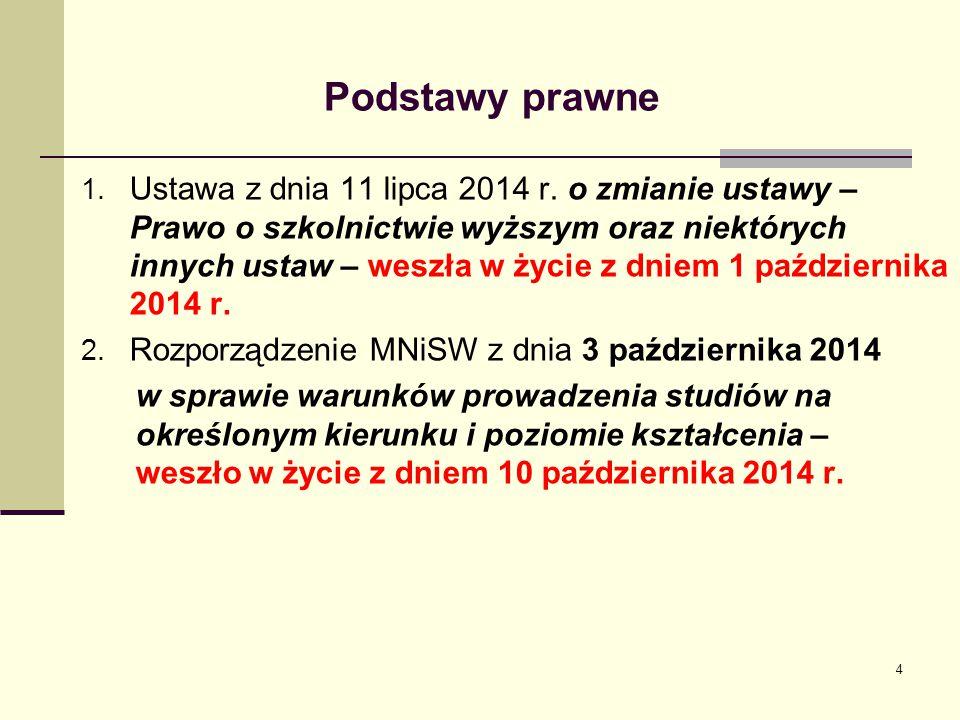Podstawy prawne 1.Ustawa z dnia 11 lipca 2014 r.