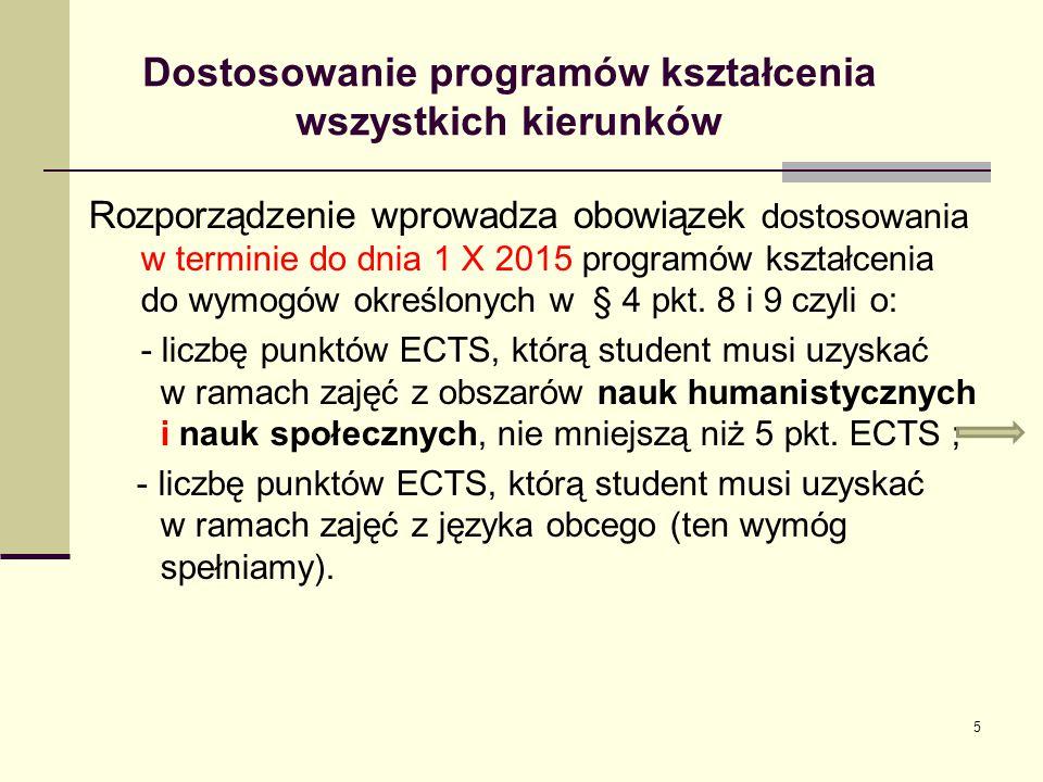 Dostosowanie programów kształcenia wszystkich kierunków Rozporządzenie wprowadza obowiązek dostosowania w terminie do dnia 1 X 2015 programów kształcenia do wymogów określonych w § 4 pkt.