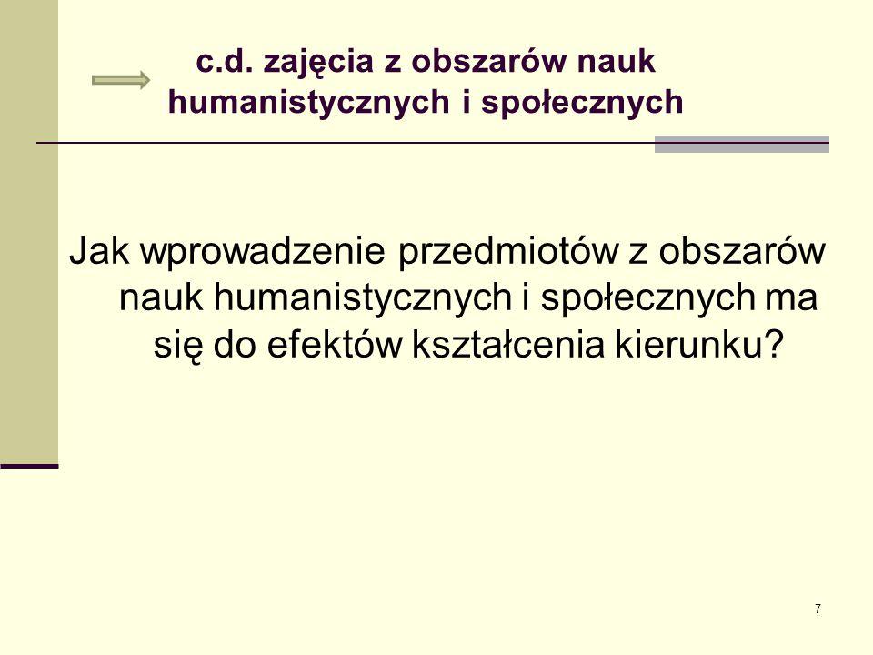 c.d. zajęcia z obszarów nauk humanistycznych i społecznych Jak wprowadzenie przedmiotów z obszarów nauk humanistycznych i społecznych ma się do efektó