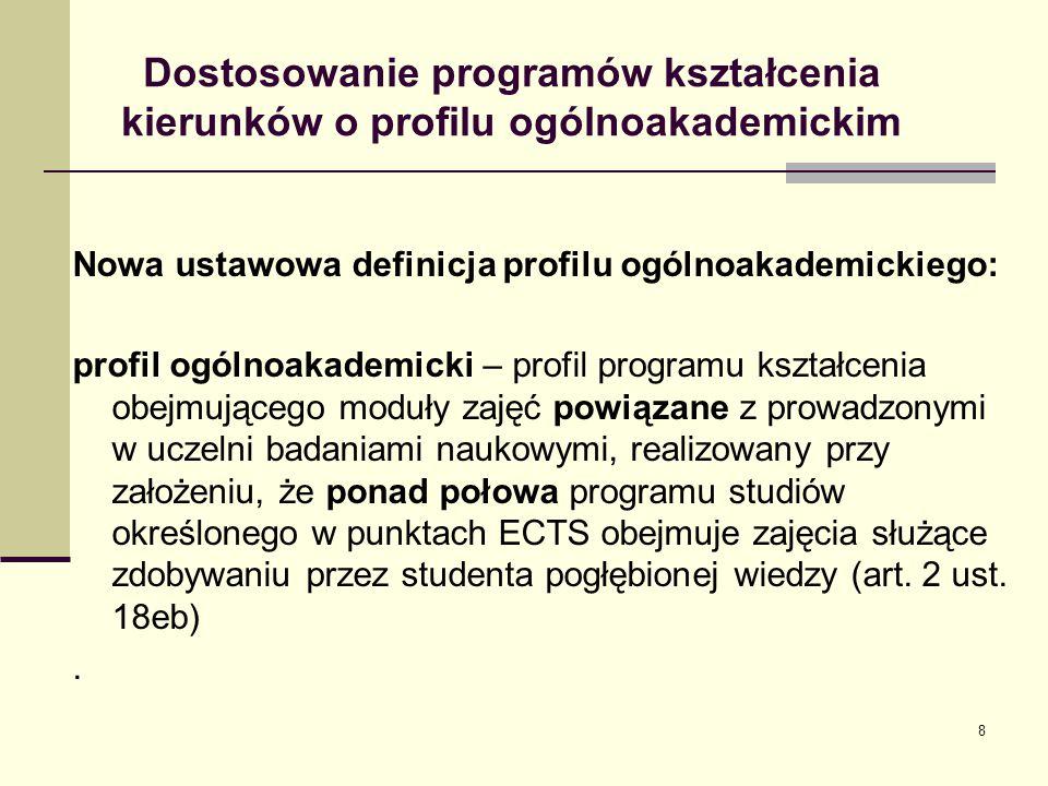 Dostosowanie programów kształcenia kierunków o profilu ogólnoakademickim Nowa ustawowa definicja profilu ogólnoakademickiego: profil ogólnoakademicki – profil programu kształcenia obejmującego moduły zajęć powiązane z prowadzonymi w uczelni badaniami naukowymi, realizowany przy założeniu, że ponad połowa programu studiów określonego w punktach ECTS obejmuje zajęcia służące zdobywaniu przez studenta pogłębionej wiedzy (art.