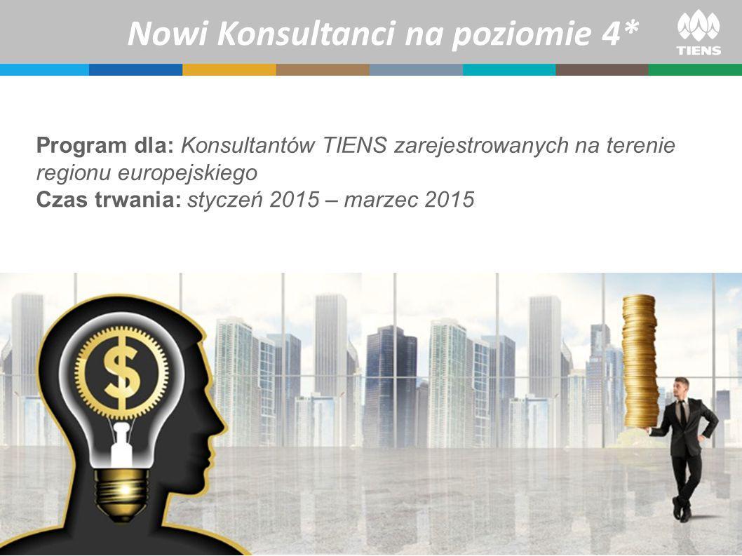 Czas trwania: styczeń 2015 – marzec 2015 Program dla: Konsultantów TIENS zarejestrowanych na terenie regionu europejskiego Nowi Konsultanci na poziomie 4*