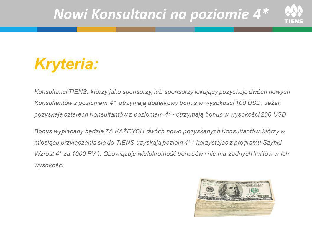 Konsultanci TIENS, którzy jako sponsorzy, lub sponsorzy lokujący pozyskają dwóch nowych Konsultantów z poziomem 4*, otrzymają dodatkowy bonus w wysokości 100 USD.
