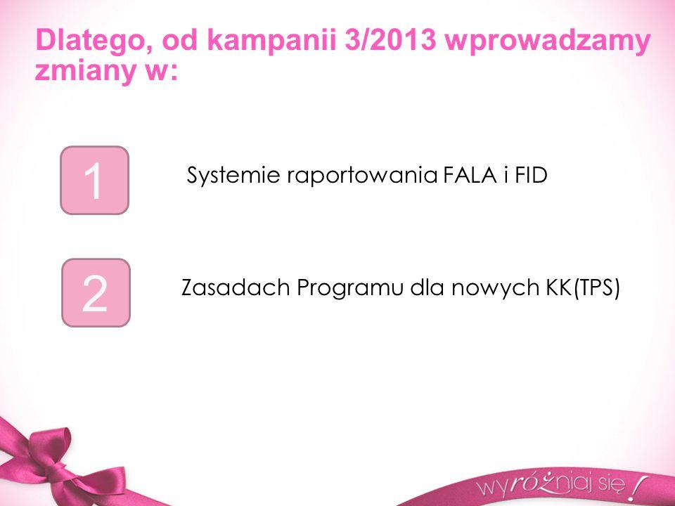 Dlatego, od kampanii 3/2013 wprowadzamy zmiany w: 1 2 Systemie raportowania FALA i FID Zasadach Programu dla nowych KK(TPS)