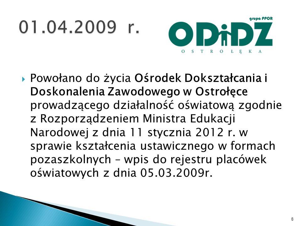  Powołano do życia Ośrodek Dokształcania i Doskonalenia Zawodowego w Ostrołęce prowadzącego działalność oświatową zgodnie z Rozporządzeniem Ministra Edukacji Narodowej z dnia 11 stycznia 2012 r.