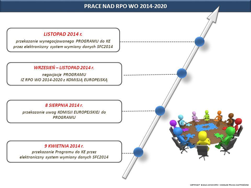 COPYRIGHT ©2013 UMWO DPO – WSZELKIE PRAWA ZASTRZEŻONE PRACE NAD RPO WO 2014-2020 WRZESIEŃ – LISTOPAD 2014 r. negocjacje PROGRAMU IZ RPO WO 2014-2020 z
