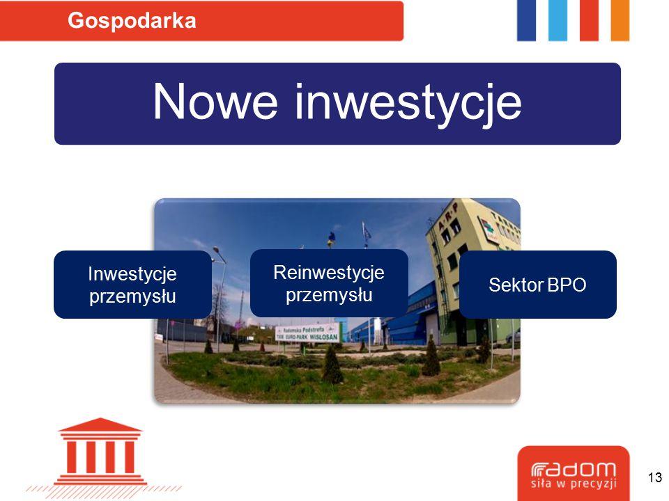 Nowe inwestycje Gospodarka Inwestycje przemysłu Reinwestycje przemysłu Sektor BPO 13
