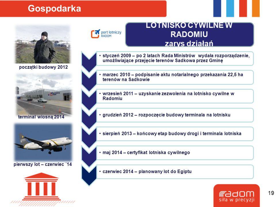 LOTNISKO CYWILNE W RADOMIU zarys działań Gospodarka styczeń 2009 – po 2 latach Rada Ministrów wydała rozporządzenie, umożliwiające przejęcie terenów S