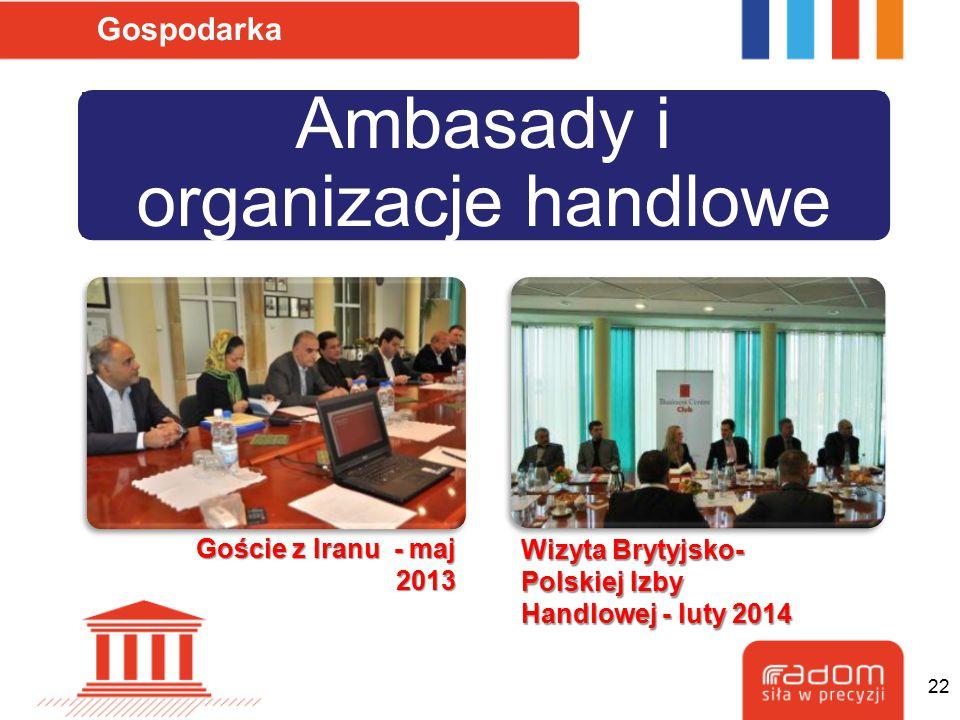 Ambasady i organizacje handlowe Gospodarka Goście z Iranu - maj 2013 Wizyta Brytyjsko- Polskiej Izby Handlowej - luty 2014 22