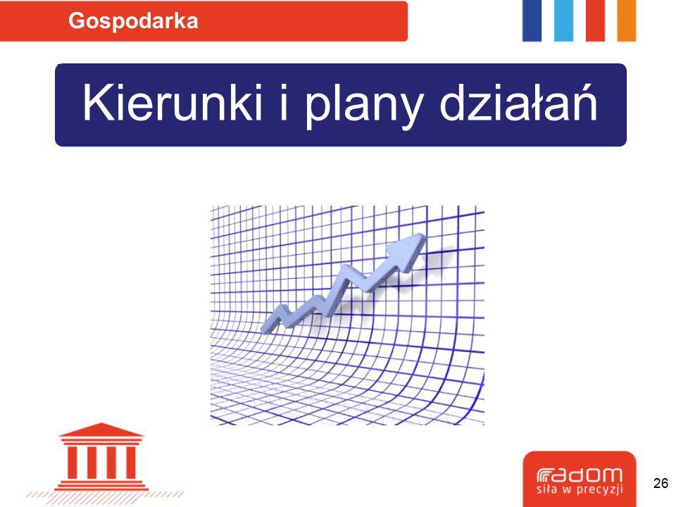 Kierunki i plany działań Gospodarka 26