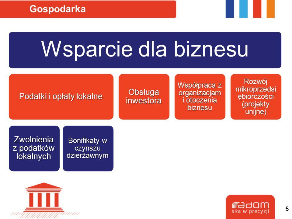 Gospodarka Wsparcie dla biznesu Podatki i opłaty lokalne Zwolnienia z podatków lokalnych Bonifikaty w czynszu dzierżawnym Obsługa inwestora Współpraca