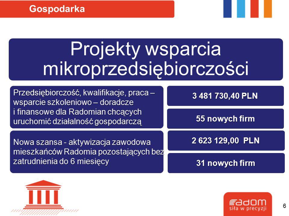 Gospodarka Projekty wsparcia mikroprzedsiębiorczości Przedsiębiorczość, kwalifikacje, praca – wsparcie szkoleniowo – doradcze i finansowe dla Radomian