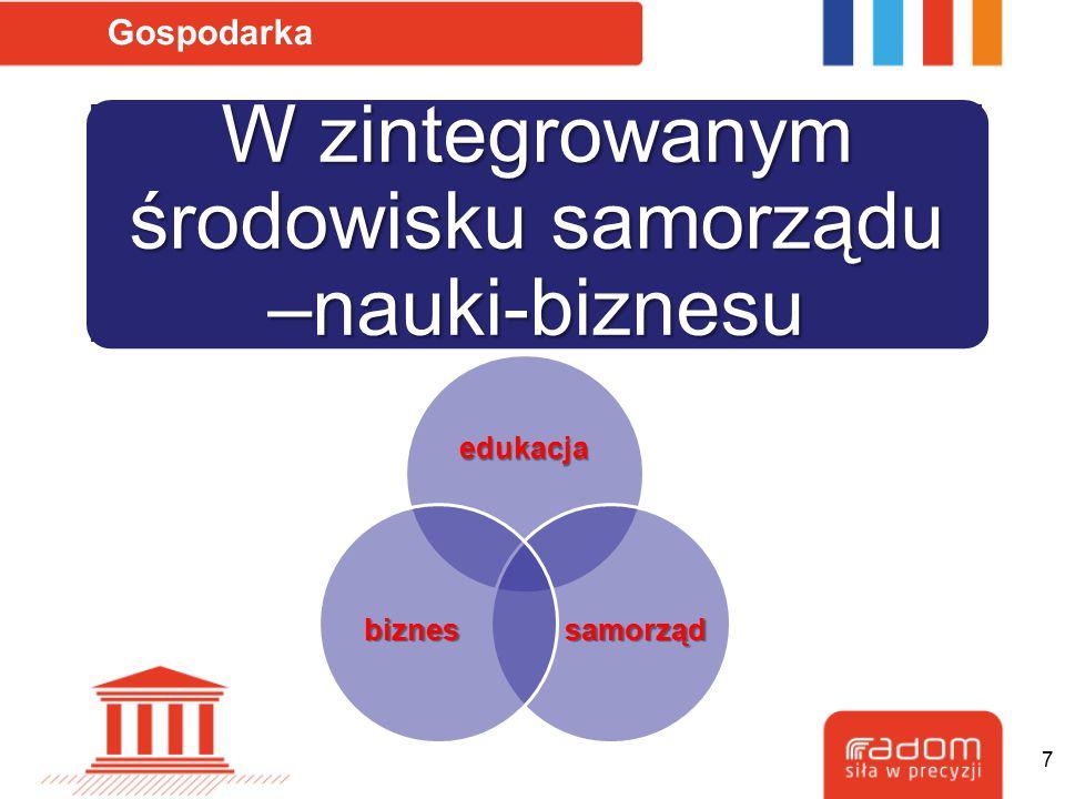W zintegrowanym środowisku samorządu –nauki-biznesu Gospodarka edukacja samorządbiznes 7