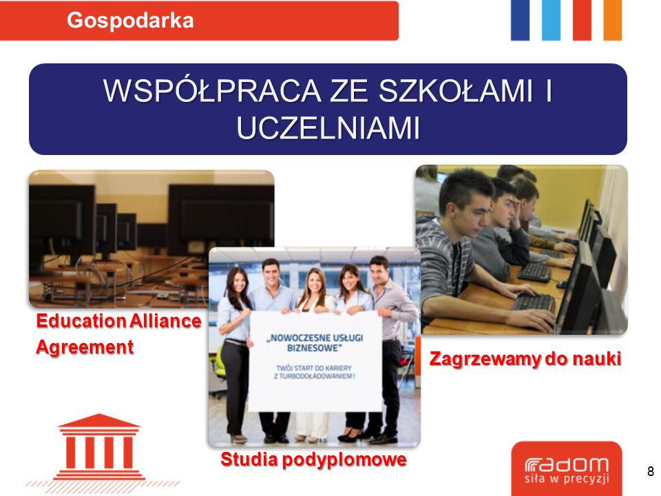 WSPÓŁPRACA ZE SZKOŁAMI I UCZELNIAMI Education Alliance Agreement Agreement Studia podyplomowe Zagrzewamy do nauki 8