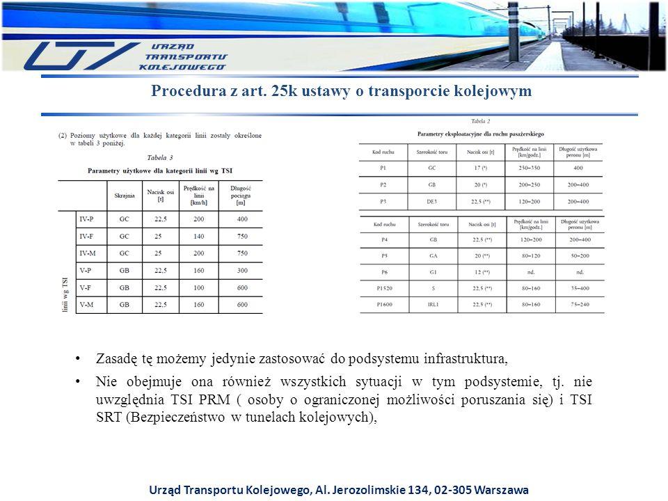 Urząd Transportu Kolejowego, Al. Jerozolimskie 134, 02-305 Warszawa Procedura z art. 25k ustawy o transporcie kolejowym Zasadę tę możemy jedynie zasto