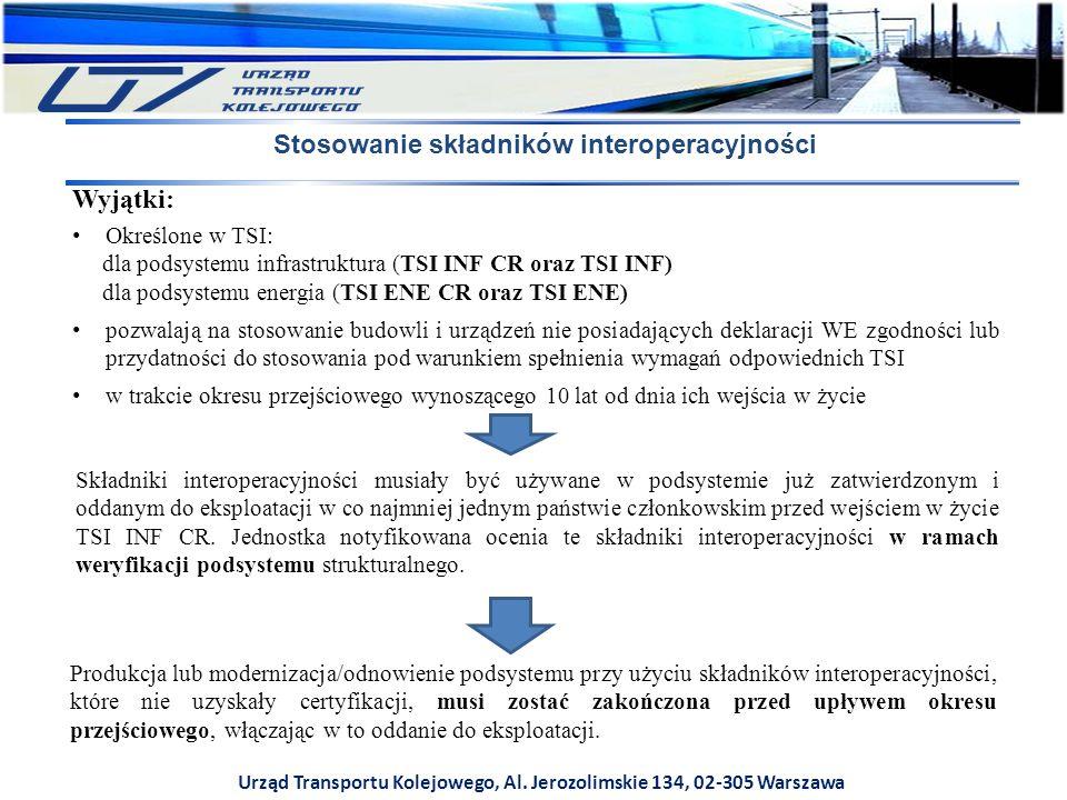 Urząd Transportu Kolejowego, Al. Jerozolimskie 134, 02-305 Warszawa Stosowanie składników interoperacyjności Wyjątki: Określone w TSI: dla podsystemu