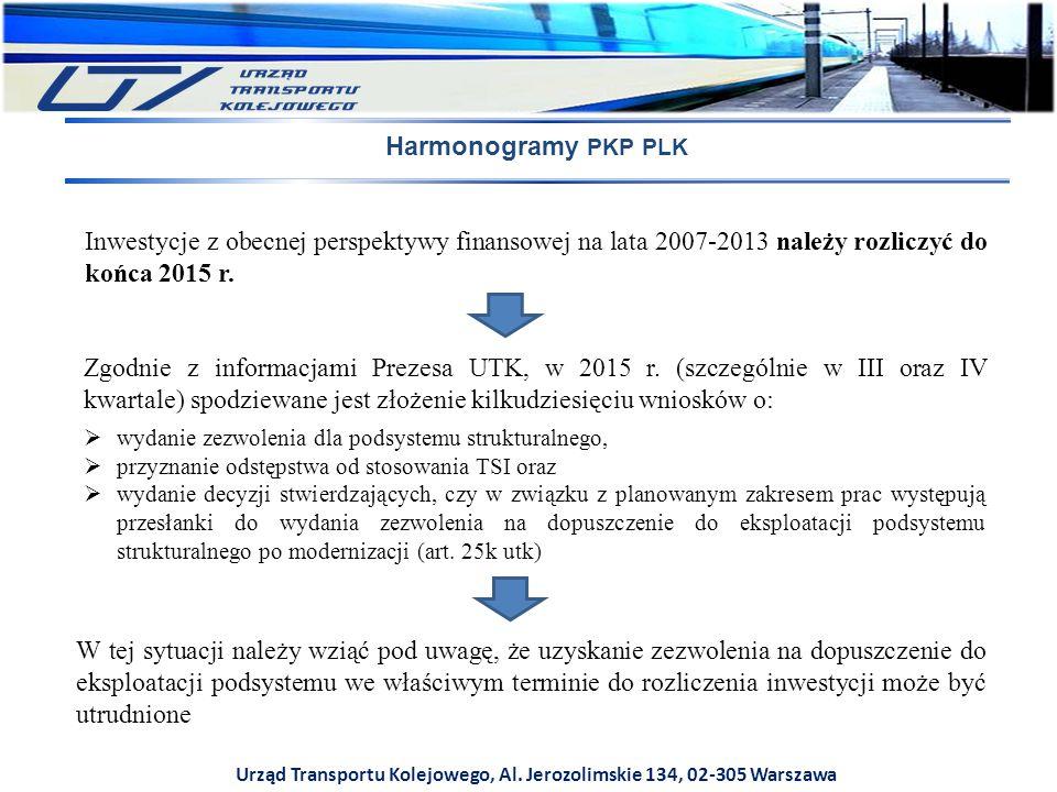 Urząd Transportu Kolejowego, Al. Jerozolimskie 134, 02-305 Warszawa Harmonogramy PKP PLK Inwestycje z obecnej perspektywy finansowej na lata 2007-2013