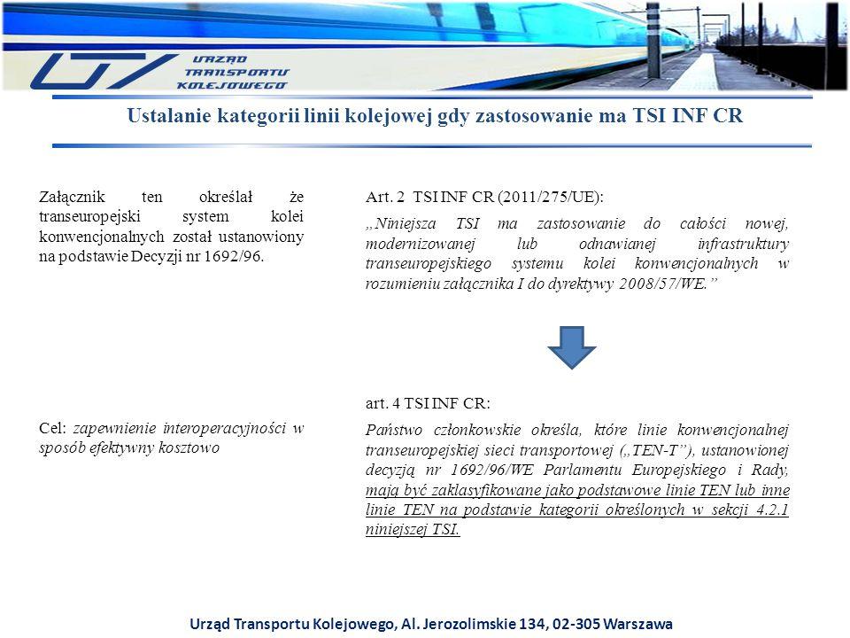 Urząd Transportu Kolejowego, Al. Jerozolimskie 134, 02-305 Warszawa Ustalanie kategorii linii kolejowej gdy zastosowanie ma TSI INF CR Art. 2 TSI INF