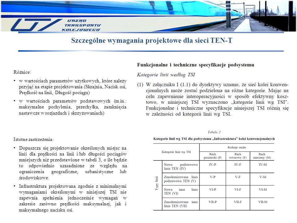 Szczególne wymagania projektowe dla sieci TEN-T Różnice: w wartościach parametrów użytkowych, które należy przyjąć na etapie projektowania (Skrajnia, Nacisk osi, Prędkość na linii, Długość pociągu) w wartościach parametrów podstawowych (m.in.: maksymalne pochylenia, przechyłka, zamknięcia nastawcze w rozjazdach i skrzyżowaniach) Istotne zastrzeżenia: Dopuszcza się projektowanie określonych miejsc na linii dla prędkości na linii i/lub długości pociągów mniejszych niż przedstawione w tabeli 3, o ile będzie to odpowiednio uzasadnione ze względu na ograniczenia geograficzne, urbanistyczne lub środowiskowe.