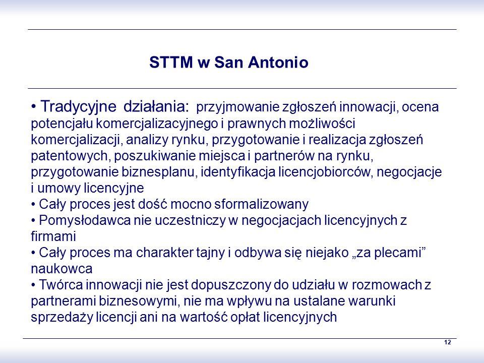 """12 STTM w San Antonio Tradycyjne działania: przyjmowanie zgłoszeń innowacji, ocena potencjału komercjalizacyjnego i prawnych możliwości komercjalizacji, analizy rynku, przygotowanie i realizacja zgłoszeń patentowych, poszukiwanie miejsca i partnerów na rynku, przygotowanie biznesplanu, identyfikacja licencjobiorców, negocjacje i umowy licencyjne Cały proces jest dość mocno sformalizowany Pomysłodawca nie uczestniczy w negocjacjach licencyjnych z firmami Cały proces ma charakter tajny i odbywa się niejako """"za plecami naukowca Twórca innowacji nie jest dopuszczony do udziału w rozmowach z partnerami biznesowymi, nie ma wpływu na ustalane warunki sprzedaży licencji ani na wartość opłat licencyjnych"""