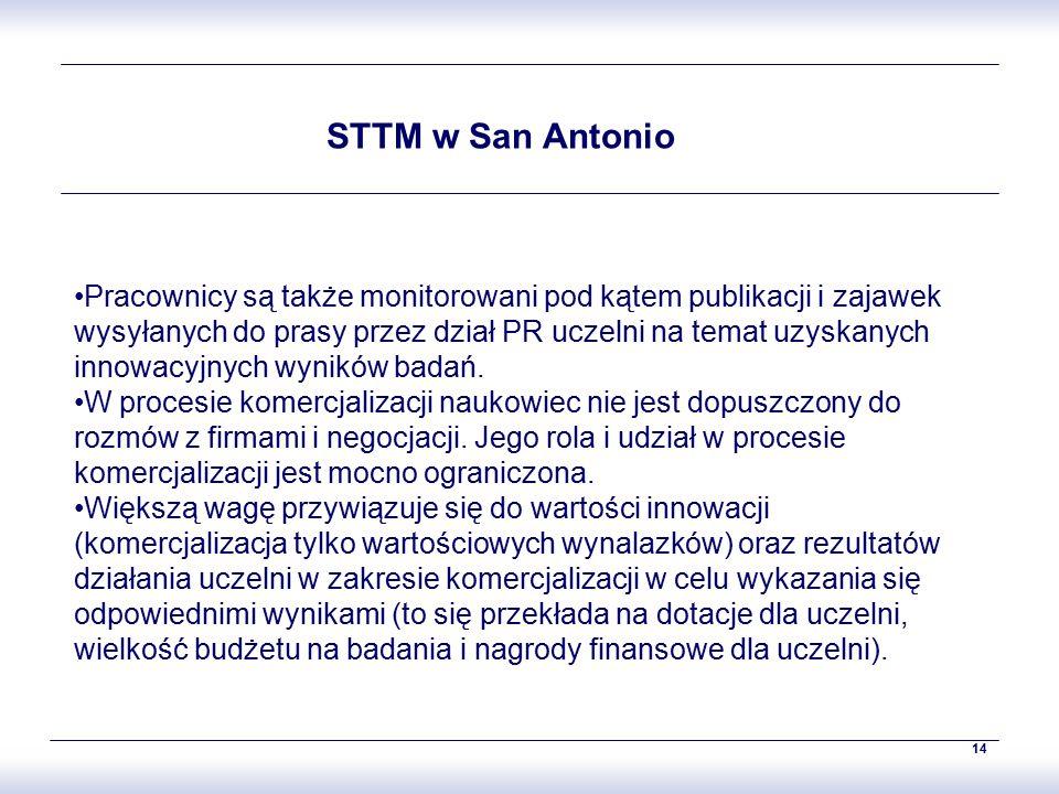 14 STTM w San Antonio Pracownicy są także monitorowani pod kątem publikacji i zajawek wysyłanych do prasy przez dział PR uczelni na temat uzyskanych innowacyjnych wyników badań.