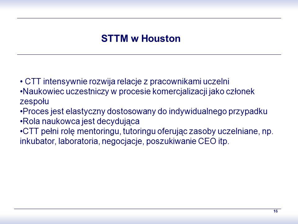 16 STTM w Houston CTT intensywnie rozwija relacje z pracownikami uczelni Naukowiec uczestniczy w procesie komercjalizacji jako członek zespołu Proces jest elastyczny dostosowany do indywidualnego przypadku Rola naukowca jest decydująca CTT pełni rolę mentoringu, tutoringu oferując zasoby uczelniane, np.