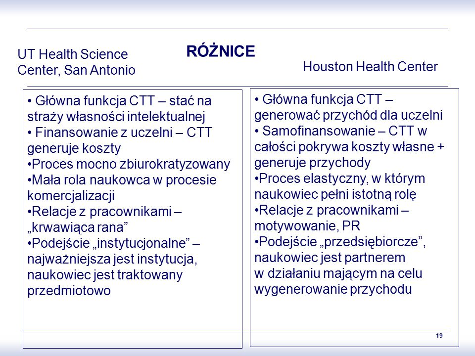 19 RÓŻNICE UT Health Science Center, San Antonio Houston Health Center Główna funkcja CTT – stać na straży własności intelektualnej Finansowanie z ucz
