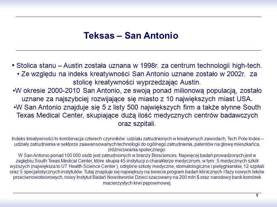 8 Teksas – San Antonio Stolica stanu – Austin została uznana w 1998r. za centrum technologii high-tech. Ze względu na indeks kreatywności San Antonio