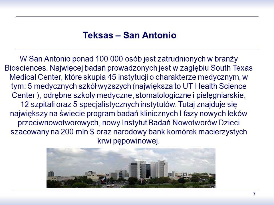 9 Teksas – San Antonio W San Antonio ponad 100 000 osób jest zatrudnionych w branży Biosciences. Najwięcej badań prowadzonych jest w zagłębiu South Te