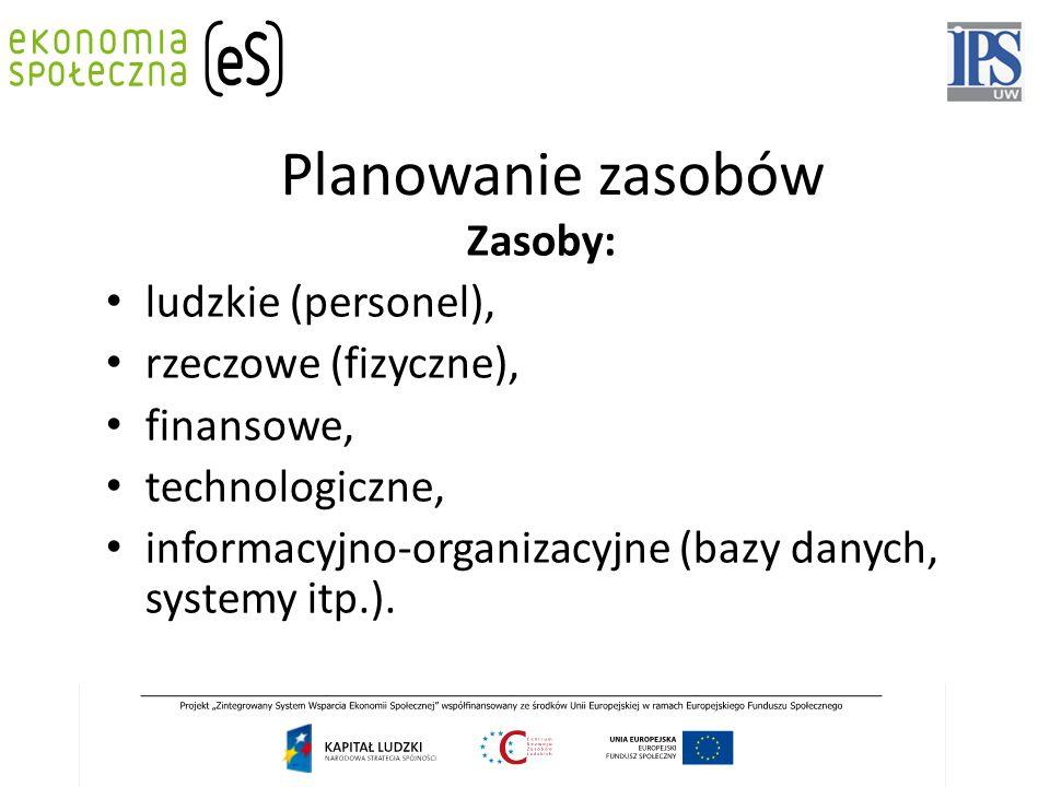 Planowanie zasobów Zasoby: ludzkie (personel), rzeczowe (fizyczne), finansowe, technologiczne, informacyjno-organizacyjne (bazy danych, systemy itp.).