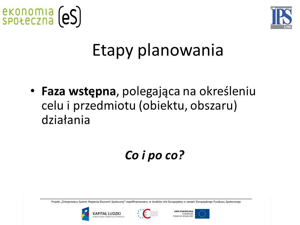 Etapy planowania Faza wstępna, polegająca na określeniu celu i przedmiotu (obiektu, obszaru) działania Co i po co?