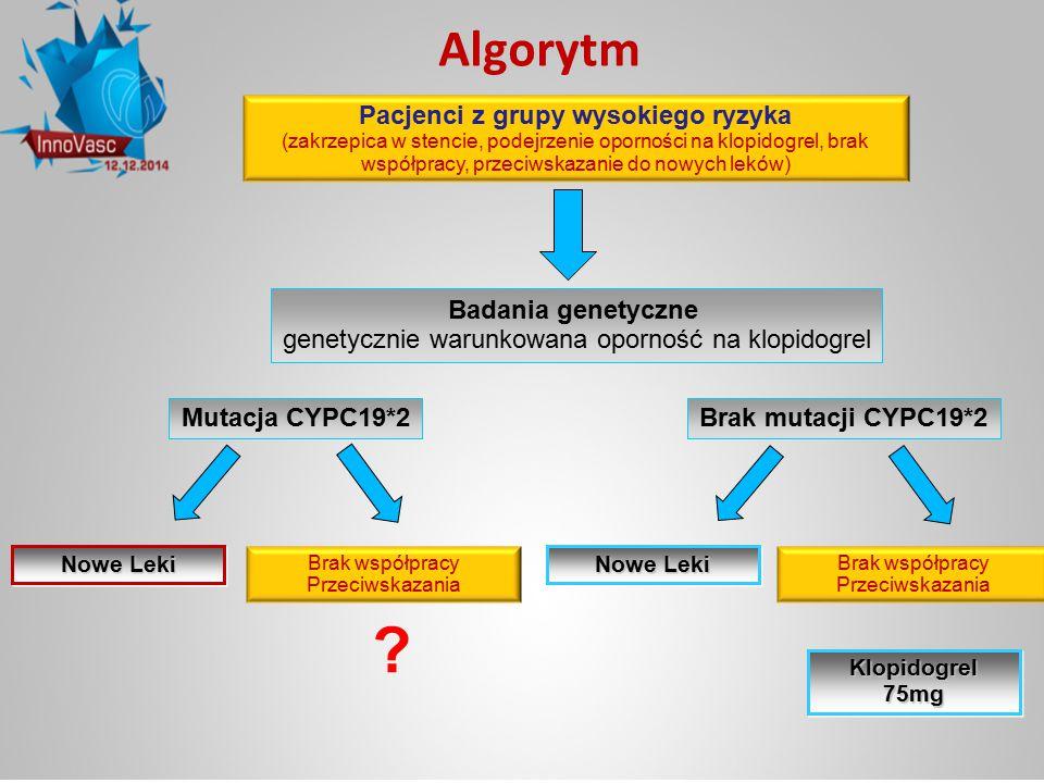 Pacjenci z grupy wysokiego ryzyka (zakrzepica w stencie, podejrzenie oporności na klopidogrel, brak współpracy, przeciwskazanie do nowych leków) Algor