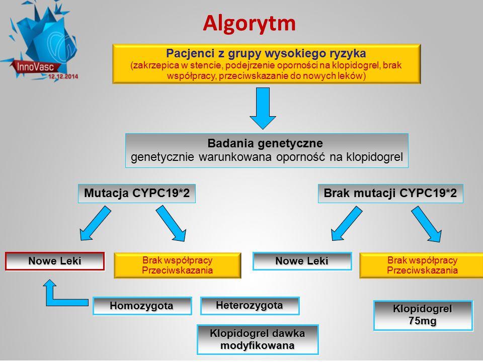 2015-03-28 Pacjenci z grupy wysokiego ryzyka (zakrzepica w stencie, podejrzenie oporności na klopidogrel, brak współpracy, przeciwskazanie do nowych l