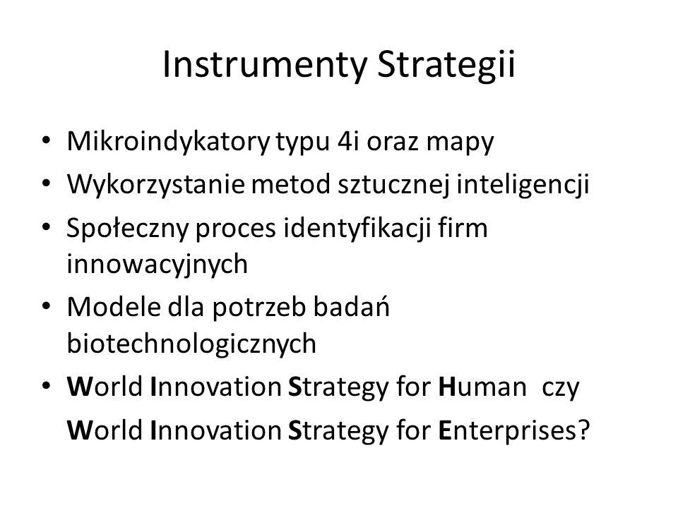 Instrumenty Strategii Mikroindykatory typu 4i oraz mapy Wykorzystanie metod sztucznej inteligencji Społeczny proces identyfikacji firm innowacyjnych Modele dla potrzeb badań biotechnologicznych World Innovation Strategy for Human czy World Innovation Strategy for Enterprises?
