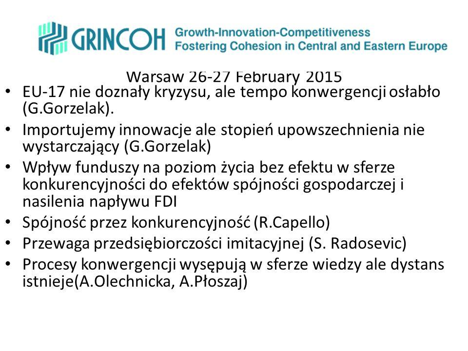 Warsaw 26-27 February 2015 EU-17 nie doznały kryzysu, ale tempo konwergencji osłabło (G.Gorzelak). Importujemy innowacje ale stopień upowszechnienia n