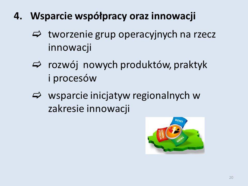 20 4.Wsparcie współpracy oraz innowacji  tworzenie grup operacyjnych na rzecz innowacji  rozwój nowych produktów, praktyk i procesów  wsparcie inicjatyw regionalnych w zakresie innowacji